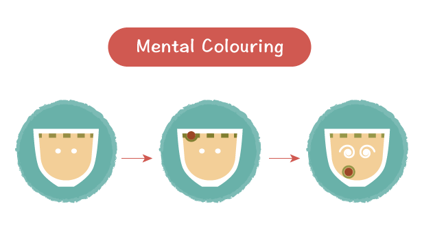 Mental Colouring Causes Stress